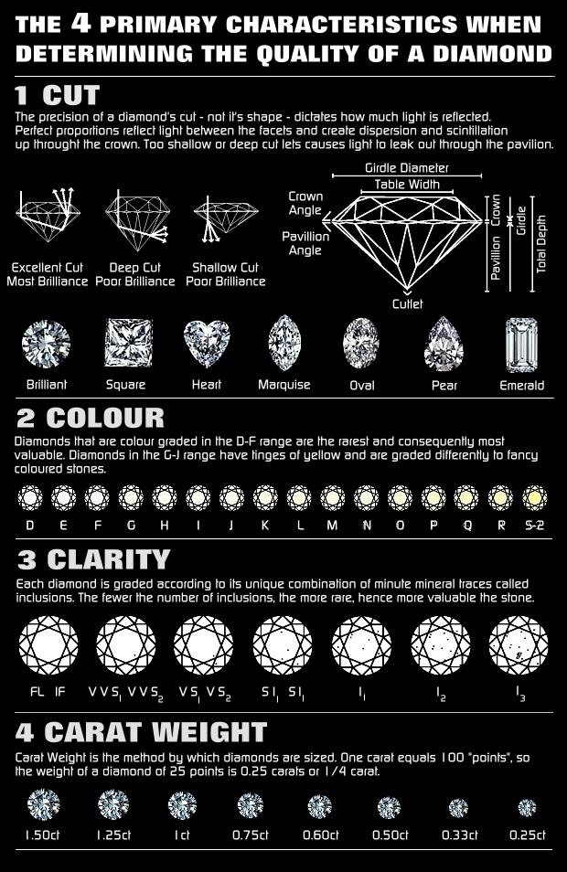 Diamond_characteristics.jpg