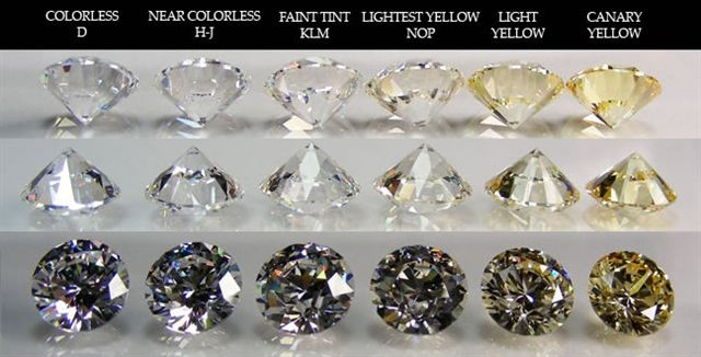 Diamond_colour_chart.jpg